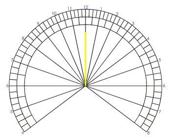 sundial template design danielle flowers
