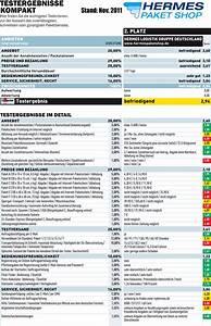 Gls Paket Preise Berechnen : test paketdienste dhl hermes dpd und gls computer bild ~ Themetempest.com Abrechnung