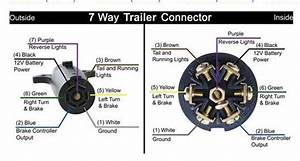 Diagram  Wiring A Trailer U0026 Plug Wiring Diagram Full