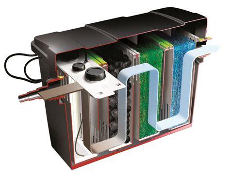pond filtration  type  filter system
