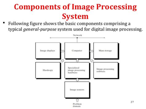 Digital Image Processing Introduction To Digital Image Processing