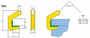Pipe Lifting Clamps