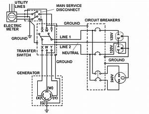 30 s power wiring diagram 30 free engine image for user With cord in addition generator plug wiring diagram also 30 rv breaker box