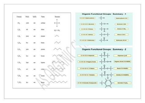 naming organic compounds help sheet by cindyewilliams