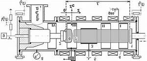 Experimental Arrangement  1  U2013 Collector  2  U2013 Cathode  3