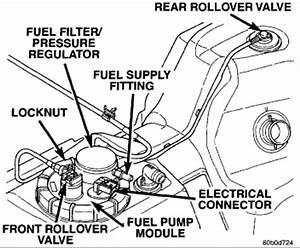 Fuel Filter  How Do I Change A Fuel Filter On A 98 Dodge