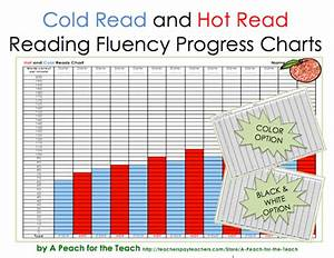 Reading Words Per Minute Grade Level Chart Cold Reads And Reads Reading Fluency Chart Freebie