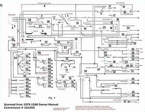 Triumph Tr7 Color Wire Diagrams