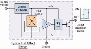 Hall Effect Sensor and How Magnets Make It Works
