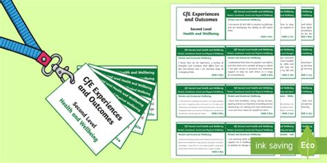 Editable * New * Lanyardsized Cfe Second Level Health And Wellbeing