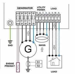 Typical Diesel Generator Control Panel Wiring Diagram Di 2020