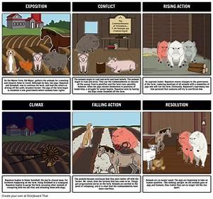 Animal Farm Summary Plot Diagram Storyboard By Rebeccaray