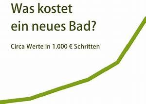 Was Kostet Ein Neues Badezimmer : neues bad was kostet ein neues badezimmer ~ Frokenaadalensverden.com Haus und Dekorationen