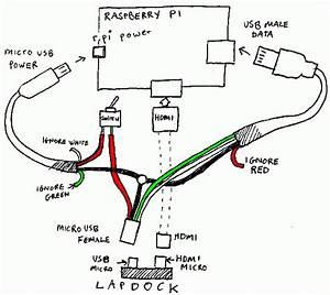 Raspberry Pi Lapdock - Raspdock