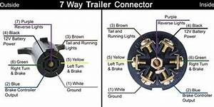 Solved  Wiring 7 Pin Trailer Plug For 1998 C1500 Pickup