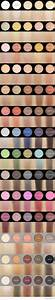 My MAC Eyeshadow Collection Plus Swatches and Brief ...