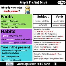 Simple Present Tense  Driverlayer Search Engine