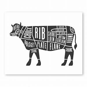 Butcher Diagram Butcher Shop Sign Butcher Chart Beef Chart