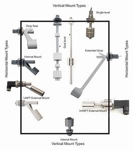 Septic Float Switch Wiring Diagram Double  Septic  Free