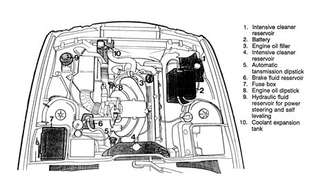 Bmw Engine Schematics Online Wiring Diagram