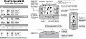 Radiance Instruments Tx1300ch Wireless Thermometer User Manual