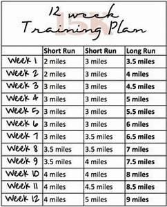 12 Week 15k Training Plan