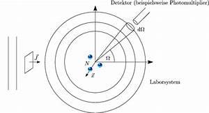 Teilchenzahl Berechnen : 9 1 definition der wirkungsquerschnitte ~ Themetempest.com Abrechnung