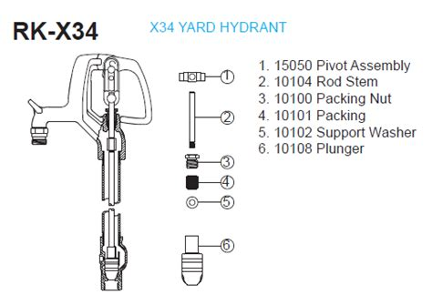Rk Plumbing by Woodford Yard Hydrant Parts