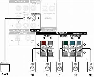 Standard Speaker Configuration And Connection Avr