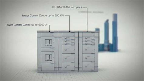 form 4b switchboard discover blokset low voltage switchboard solutions youtube