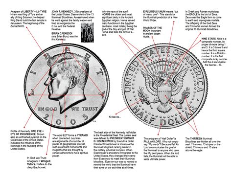 Illuminati Symbols Illuminati Symbolism In Money All On The Illuminati