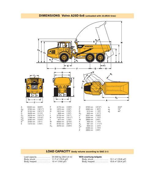 volvo rock truck supplier worldwide  ad