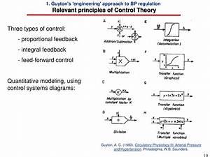 Ppt - Randy Thomas  Ibisc Fre 2873 Cnrs  Univ  Evry  Powerpoint Presentation
