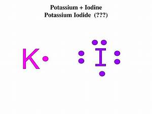 Electron Dot Diagram For Potassium