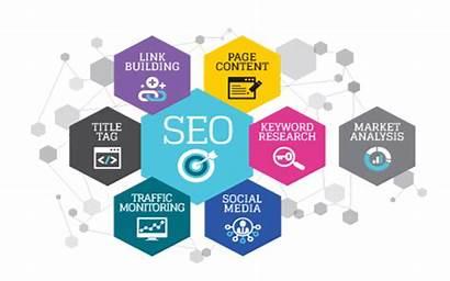 Seo Engine Optimization Techniques Marketing Strategy Boost