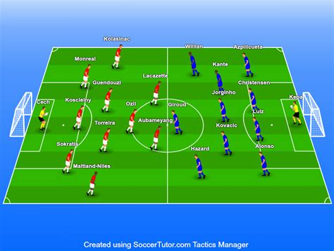 Europa League Final 2018/19 Tactical Preview: Chelsea vs ...