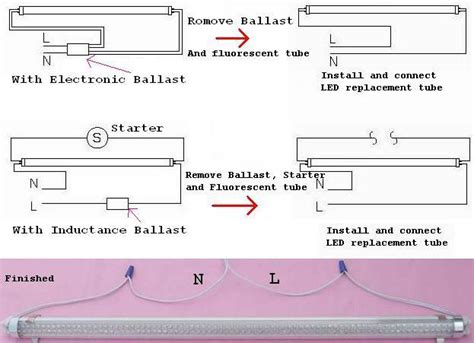 The Right Way Wire Electronic Ballast Tube