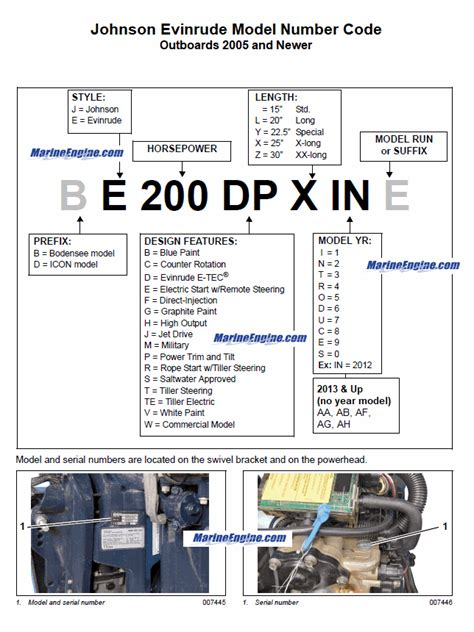 johnson evinrude outboard model number codes
