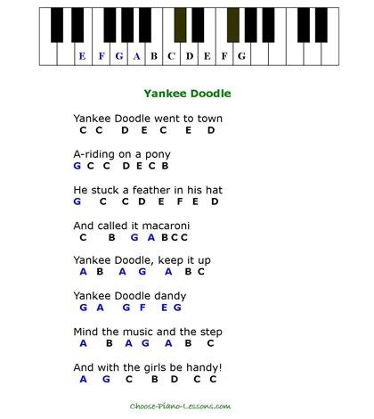Early blues & rock songs for piano. Simple Kids Songs for Beginner Piano Players