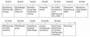 Bgb Verjährung Rechnung : zugewinn verj hrung der zugewinnausgleichsforderung ~ Haus.voiturepedia.club Haus und Dekorationen