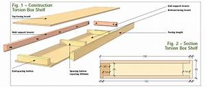 wood - What are cheap ways to build strong shelves with a