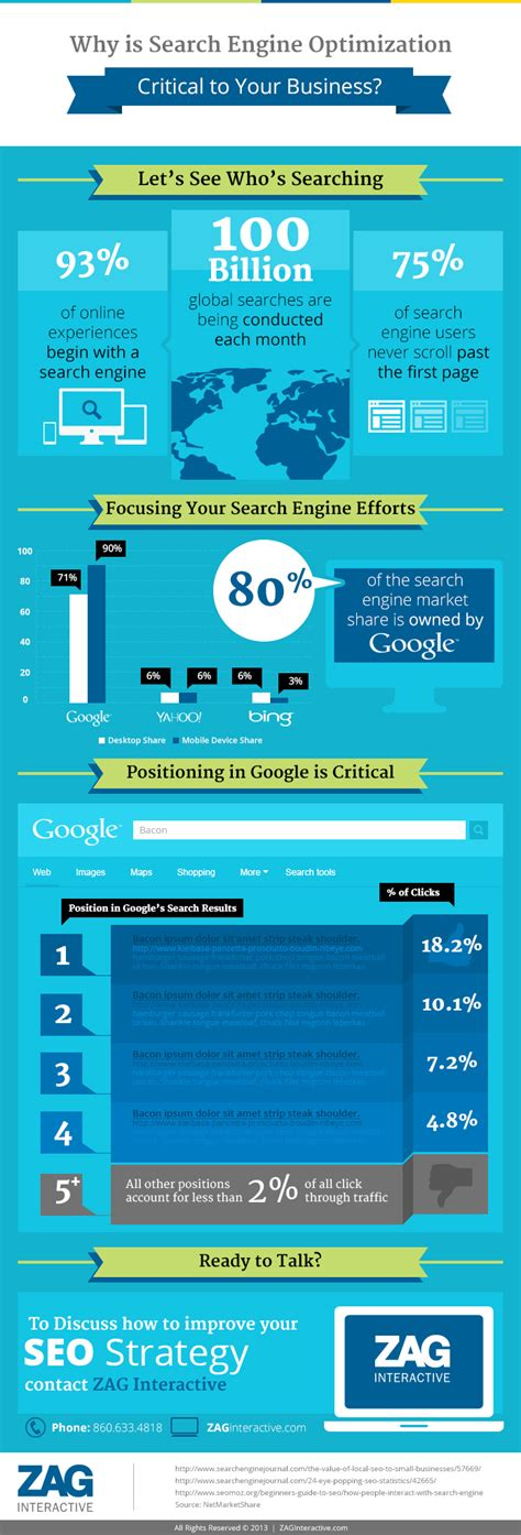 Search Engine Optimization Firm by Seo Infographic Why Search Engine Optimization Is Critical