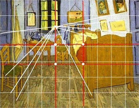 analyse du tableau la chambre de gogh gogh la chambre de vincent à arles