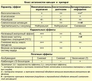 Препараты от повышенного черепного давления