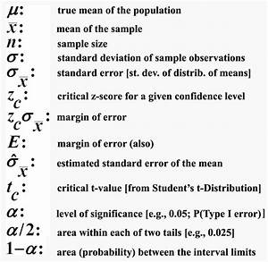Different symbols of statistics | Research and Stats for ...
