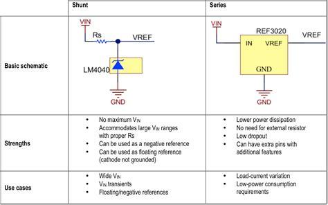 Telephone Wiring Voltage by Series V Parallel Voltage Wiringelc