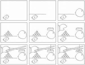 Dessin A Faire Sois Meme : comment faire dessin anim papier infos et ressources ~ Melissatoandfro.com Idées de Décoration