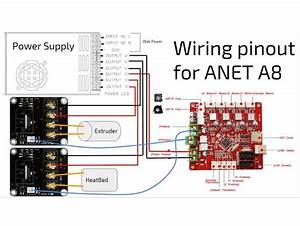 Ultimate Anet A8 Guide By Narwhal11