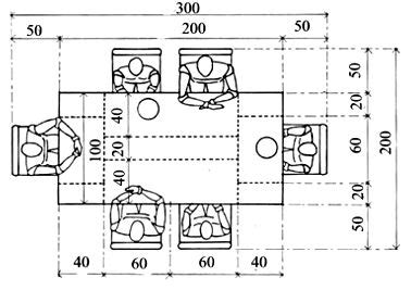 medidas recomendables de mesa rectangular   personas