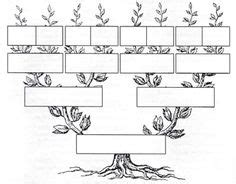 family tree template  print google search